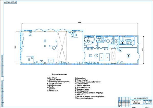 План расположения оборудования в цехе №1 после модернизации