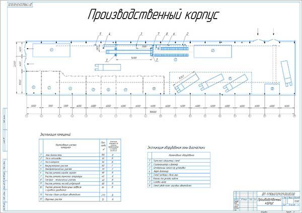 Производственный корпус ООО «Транзит-Авто»