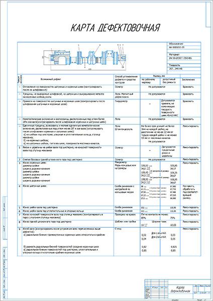 Дефектовочная карта коленчатого вала автомобиля ЗИЛ-5301