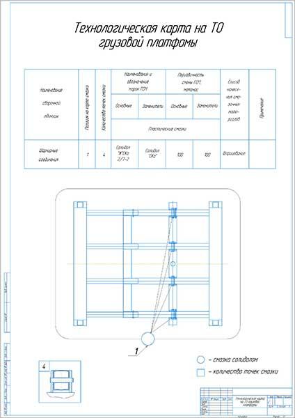 Технологическая карта ТО грузовой платформы с изменяемой длиной