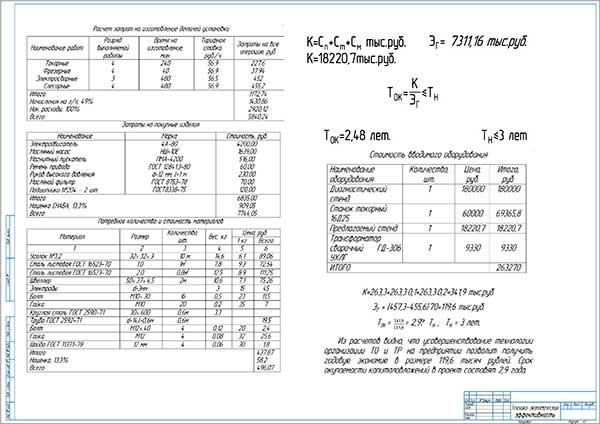 Экономическая эффективность проекта и конструкторской разработки
