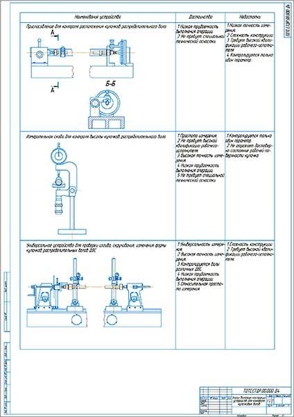 Анализ возможных конструкций устройств для контроля кулачковых валов
