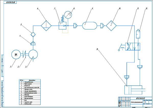 Схема принципиальная стенда замены гильз цилиндров