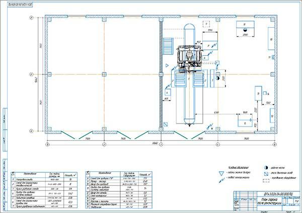 План гаража с разработкой участка диагностики и технического обслуживания грузовых автомобилей