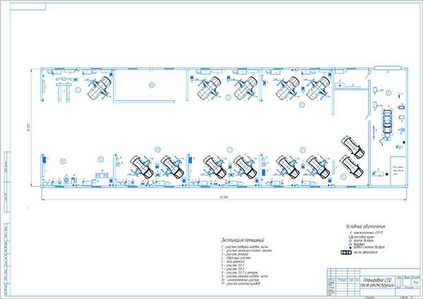 Планировка СТО РУС-АВТО проектируемая