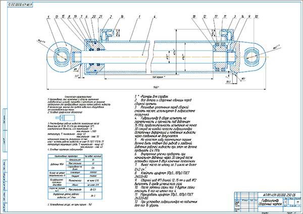 Силовой гидроцилиндр подъемника Сборочный чертеж