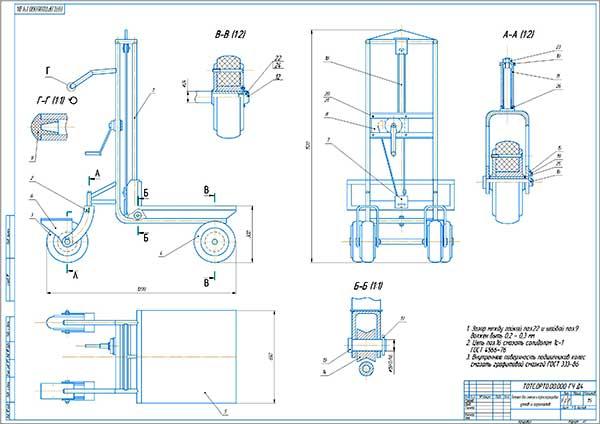 Тележка для снятия и транспортировки узлов и агрегатов автомобилей