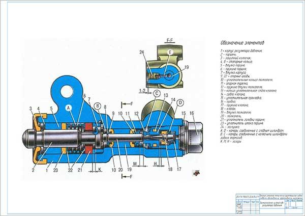 Принципиальное устройство регулятора давления тормозной жидкости