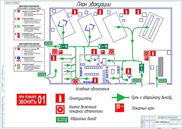 План эвакуации СТО автомобилей Toyota