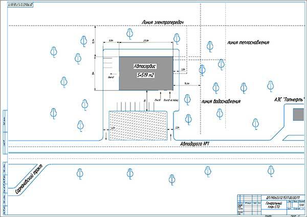 Генеральный план проектируемой фирменной станции технического обслуживания легковых автомобилей Toyota