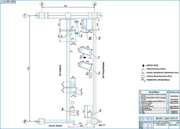 Планировка участка ремонта топливной аппаратуры дизельных грузовых автомобилей до проекта