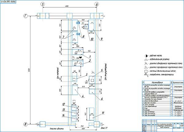 Планировка участка ремонта топливной аппаратуры дизельных грузовых автомобилей по проекту