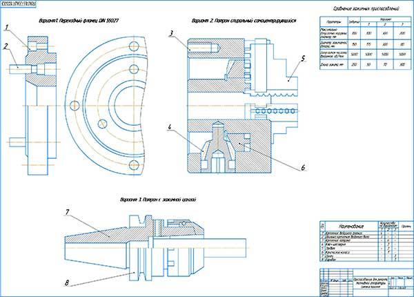 Сравнение вариантов конструкций приспособлений для ремонта топливной аппаратуры