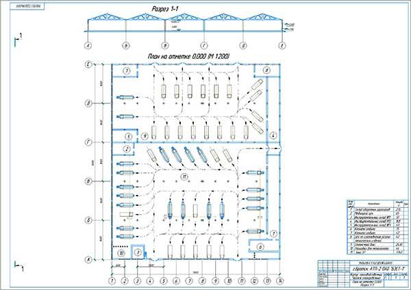 Планировка производственного корпуса АТП-2