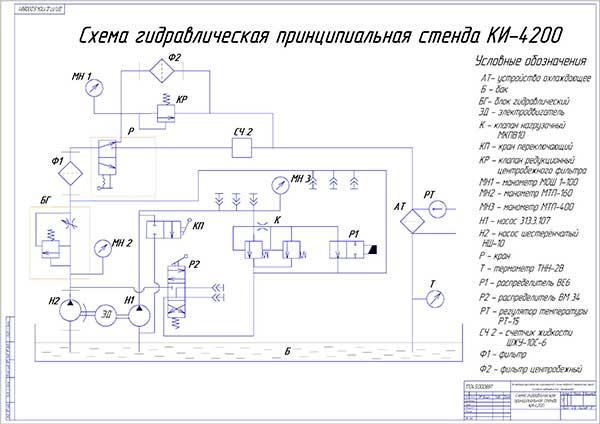 Принципиальная гидравлическая схема стенда КИ-4200
