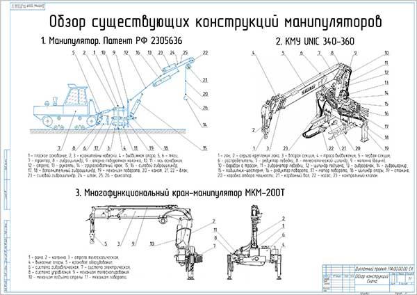 Обзор существующих конструкций манипуляторов