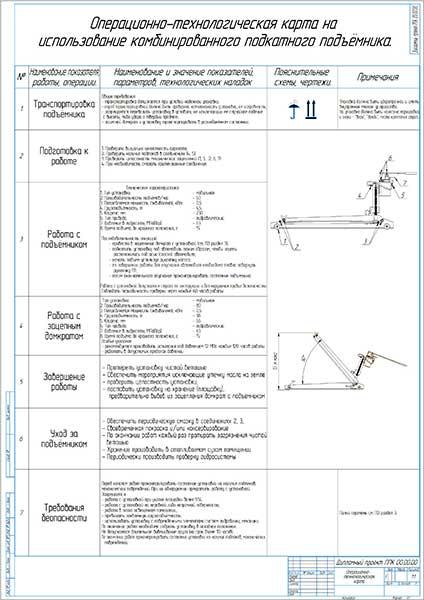 Операционно-технологическая карта на использование комбинированного подкатного подъемника