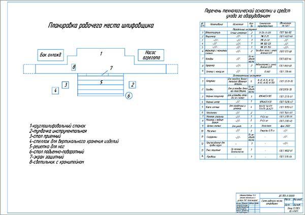 План рабочего места по установке подогревателя двигателя