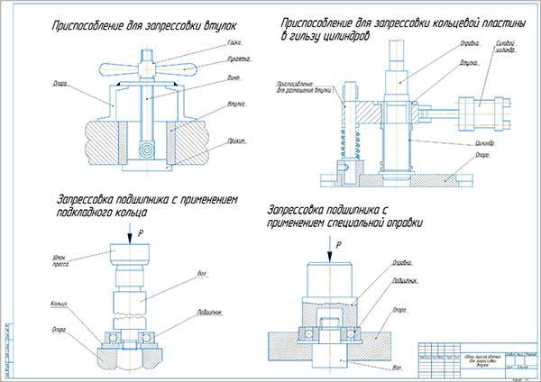 Обзор аналогов и прототипов установки