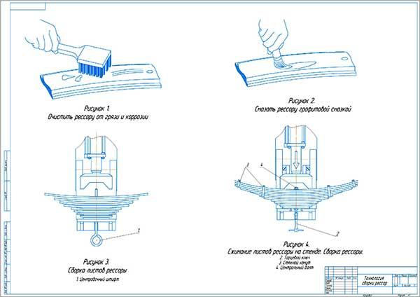 Технология сборки рессор грузовых автомобилей и автобусов