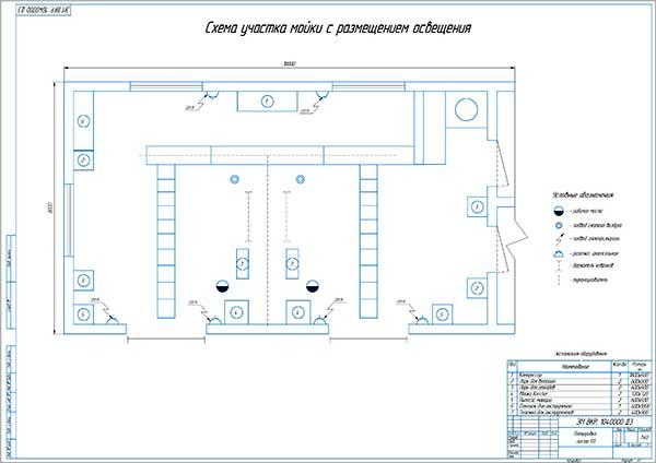 Планировка участка мойки с размещением оборудования и освещения