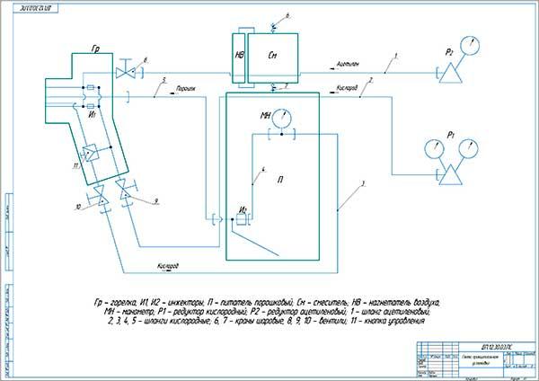 Принципиальная схема разрабатываемой установки
