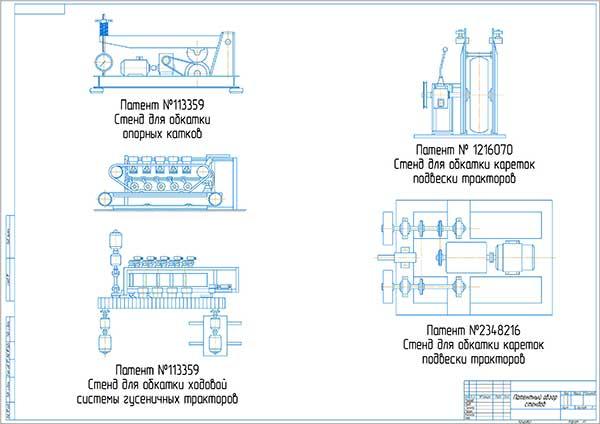 Патентный обзор стендов обкатки кареток тракторов