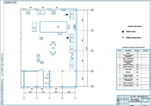 План кузовного участка СТО Гарант с размещением оборудования
