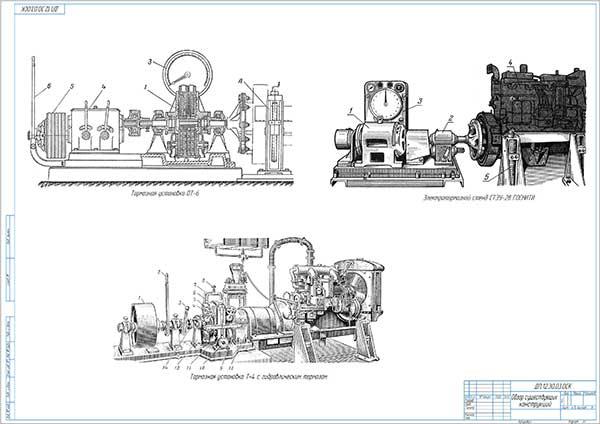 Обзор существующих конструкций стендов обкатки двигателей