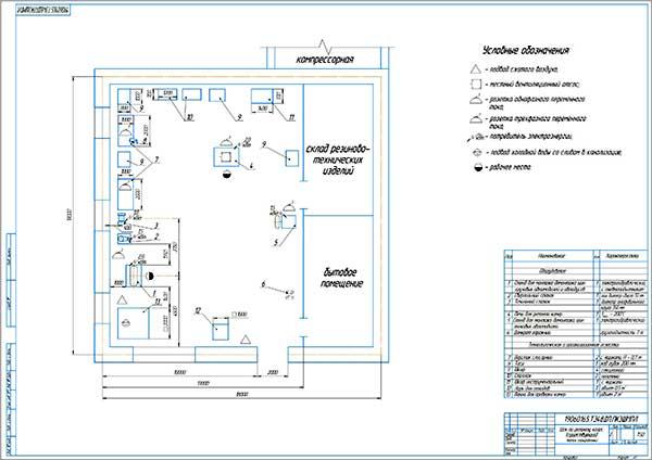 Существующая планировка шиномонтажного цеха МУП ПАТП-1