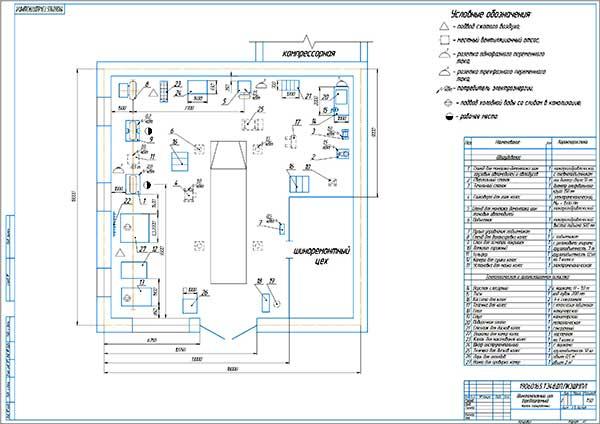 Предлагаемая планировка шиномонтажного цеха МУП ПАТП-1