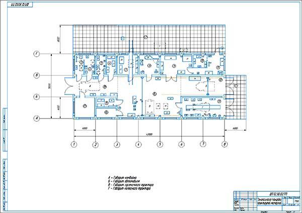 Планировка ремонтной мастерской СХПК после модернизации