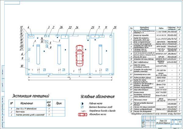 Планировка участка ТО и ТР легковых автомобилей на СТОА Автонаворот до модернизации