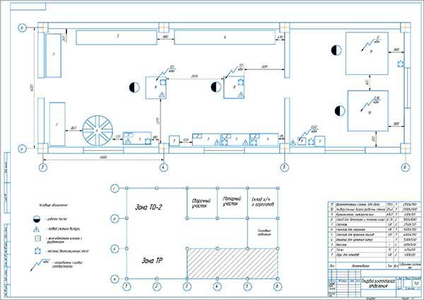 Планировка шиномонтажного участка АТП на 150 автомобилей ГАЗ-3307