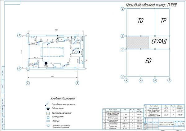 Планировка диагностического участка АТП на 120 автомобилей ИЖ-27151