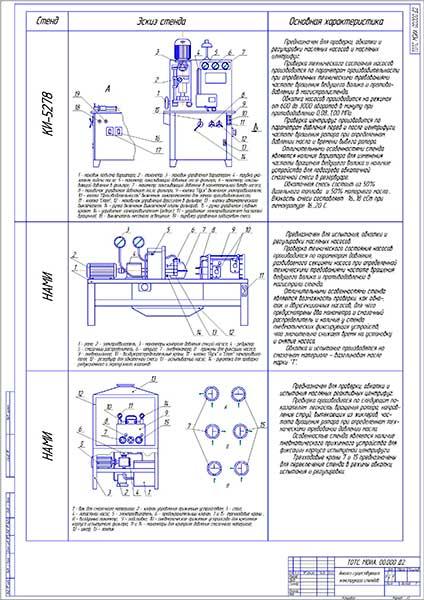 Анализ существующих конструкций стендов
