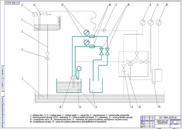 Гидравлическая схема модернизированного стенда КИ-5278М