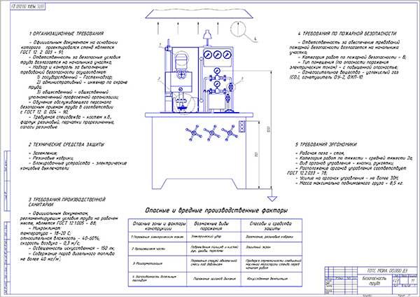 Безопасность труда при работе на модернизированном стенде