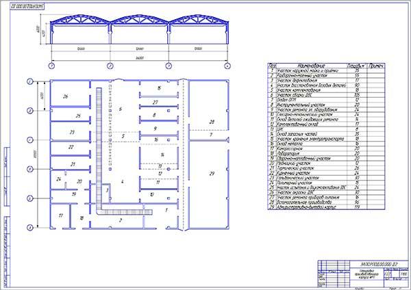 Производственный корпус ремонтного предприятия