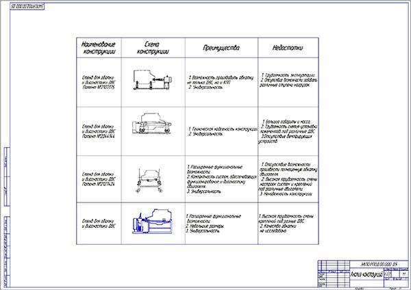 Анализ конструкций стендов обкатки двигателей