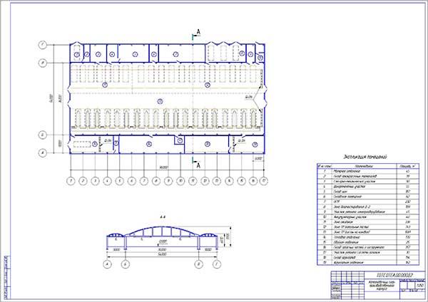 Компоновочный план производственного корпуса