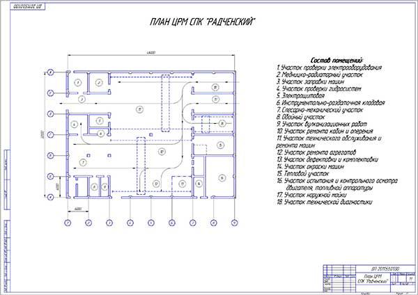 План центральных ремонтных мастерских СПК «Радченский»