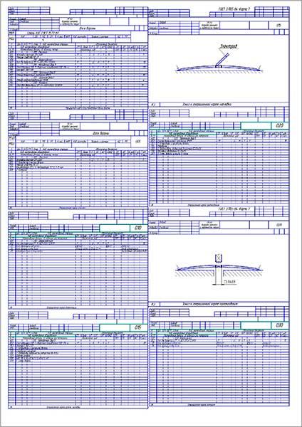 Маршрутные карты восстановления диска бороны
