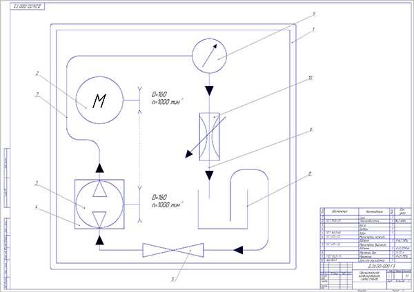 Принципиальная комбинированная схема стенда
