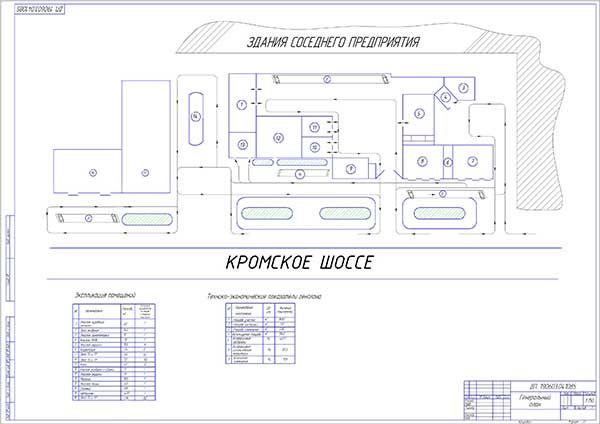Генеральный план технического центра СТО