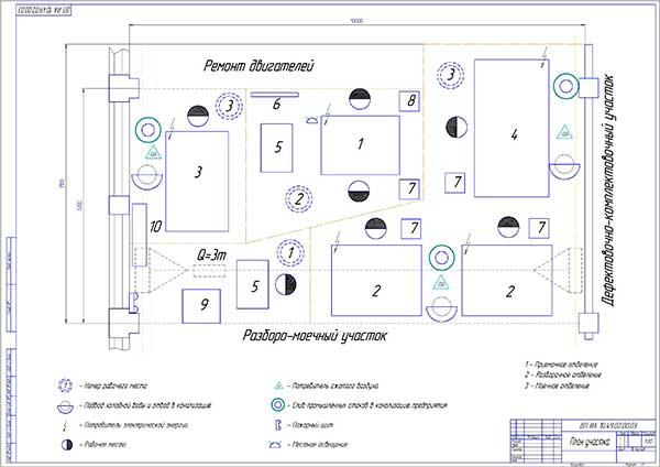 План разборочно-моечного участка двигателей автомобилей КамАЗ