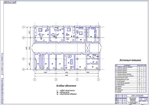 План ремонтно-механических мастерских