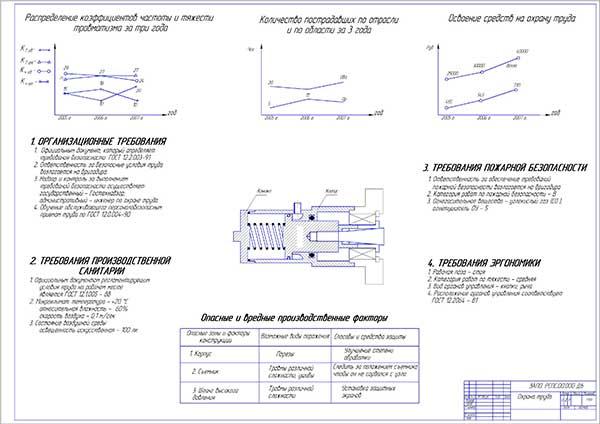 Анализ конструкций съемников подшипников