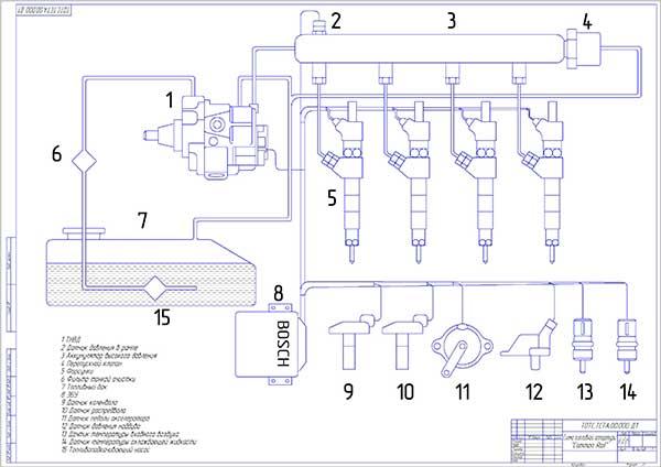 Схема топливной аппаратуры Сommon Rail