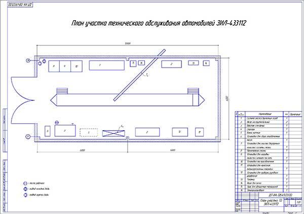 План участка технического обслуживания автомобилей ЗИЛ-433112